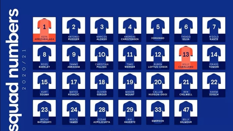 Chelsea FC squad numbers for 2020/2021 season